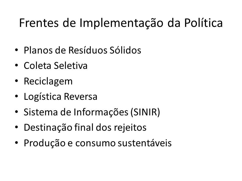 Frentes de Implementação da Política