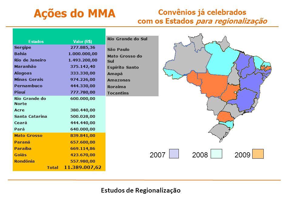 Ações do MMA Convênios já celebrados