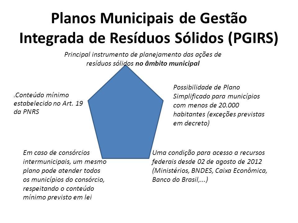 Planos Municipais de Gestão Integrada de Resíduos Sólidos (PGIRS)