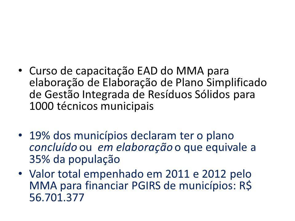 Curso de capacitação EAD do MMA para elaboração de Elaboração de Plano Simplificado de Gestão Integrada de Resíduos Sólidos para 1000 técnicos municipais