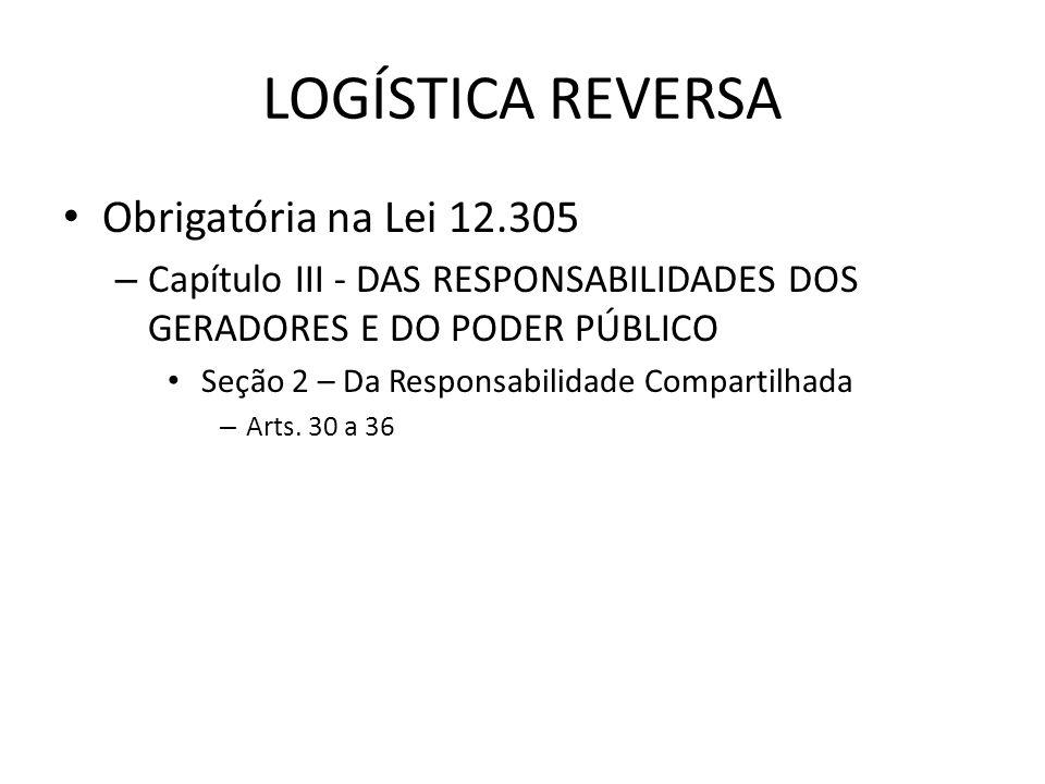 LOGÍSTICA REVERSA Obrigatória na Lei 12.305