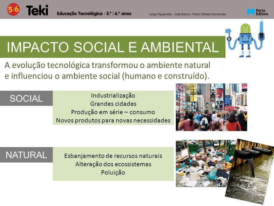 IMPACTO SOCIAL E AMBIENTAL