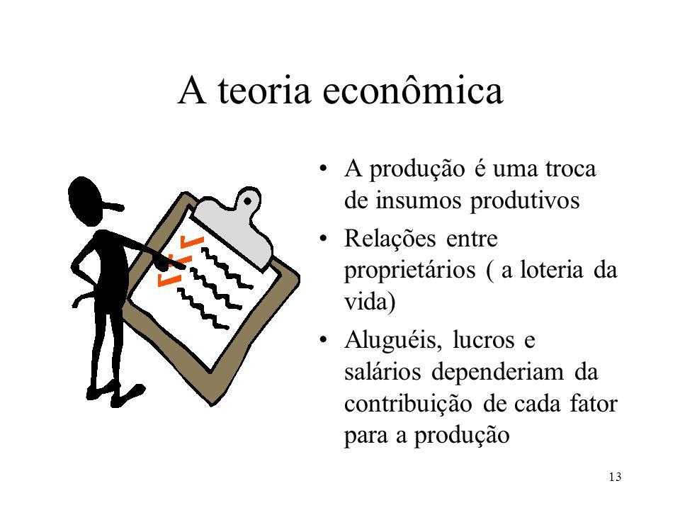 A teoria econômica A produção é uma troca de insumos produtivos