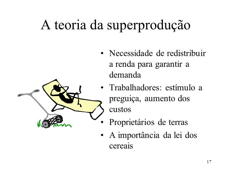 A teoria da superprodução
