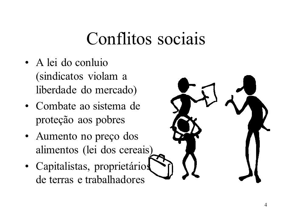 Conflitos sociais A lei do conluio (sindicatos violam a liberdade do mercado) Combate ao sistema de proteção aos pobres.