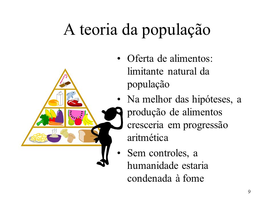A teoria da população Oferta de alimentos: limitante natural da população.