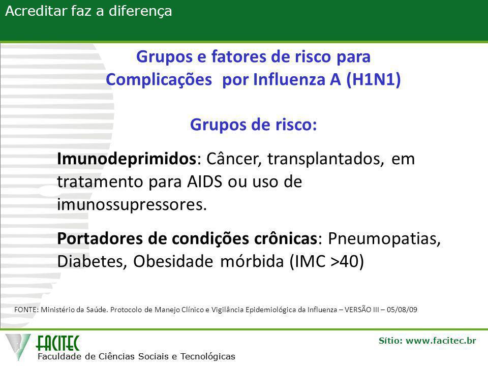 Grupos e fatores de risco para Complicações por Influenza A (H1N1)