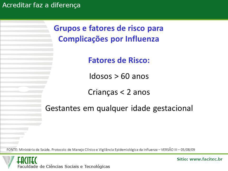 Grupos e fatores de risco para Complicações por Influenza