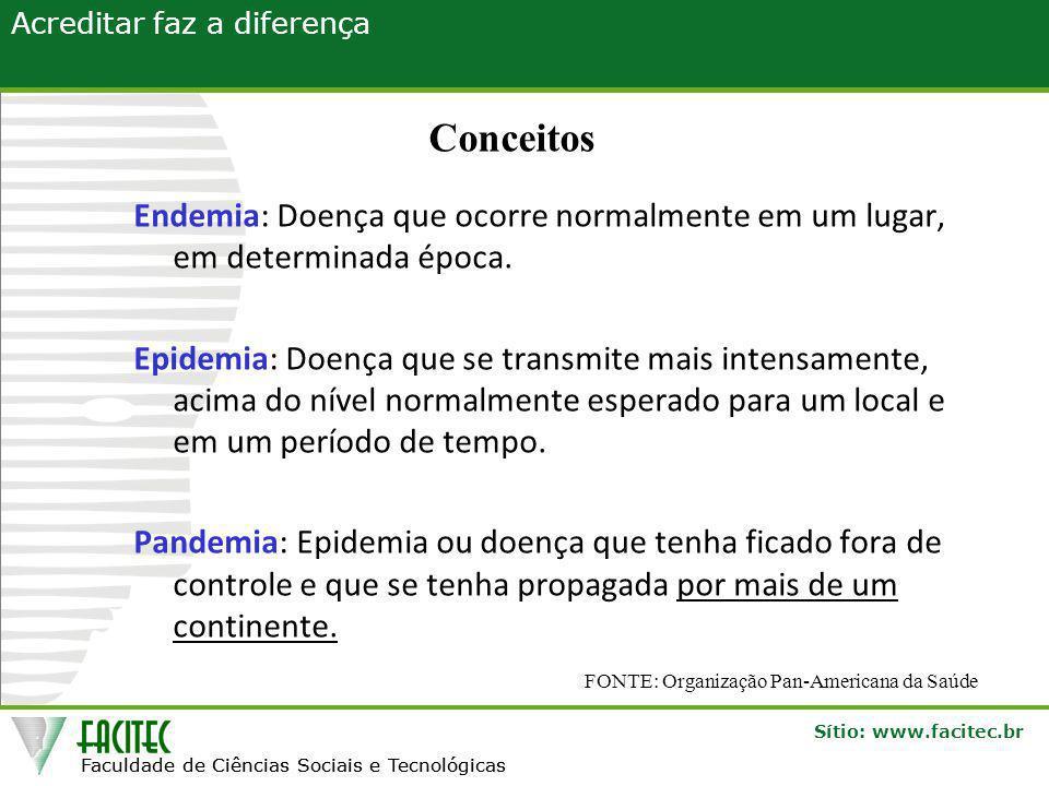Conceitos Endemia: Doença que ocorre normalmente em um lugar, em determinada época.