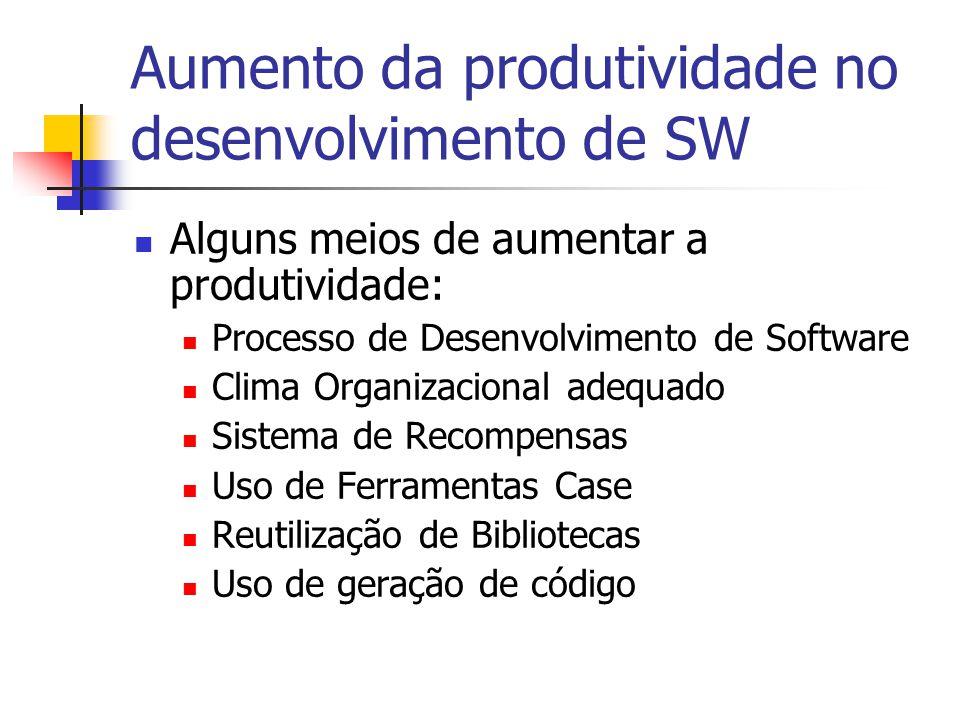 Aumento da produtividade no desenvolvimento de SW