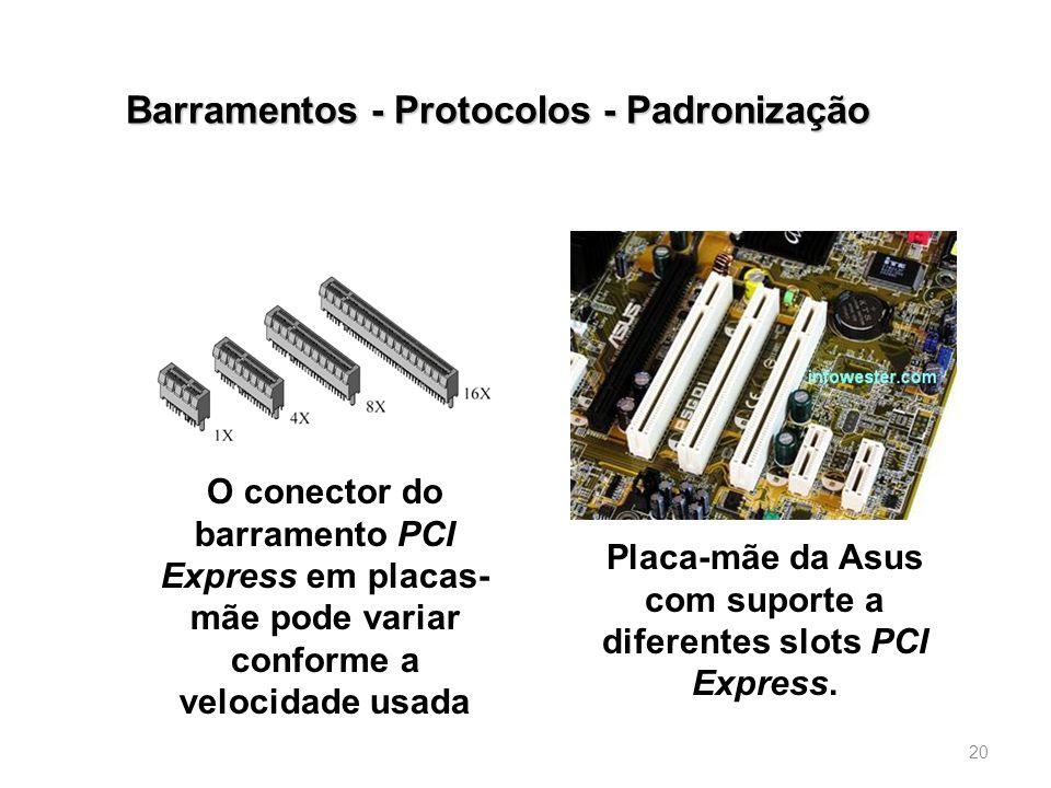 Placa-mãe da Asus com suporte a diferentes slots PCI Express.