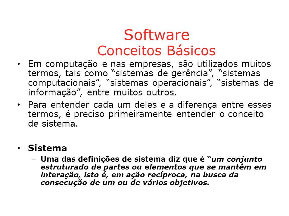 Software Conceitos Básicos