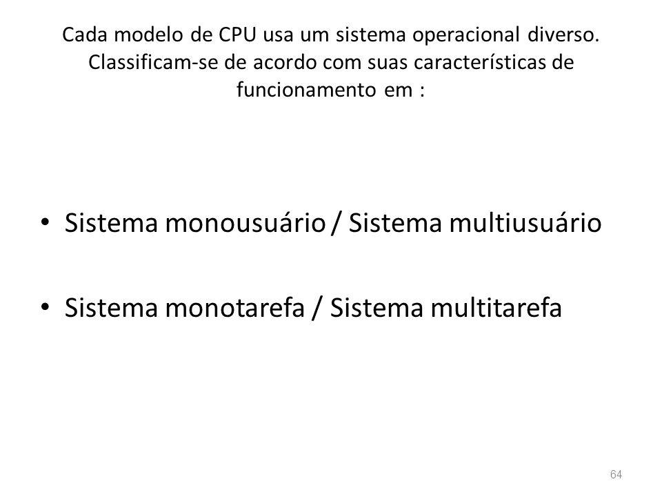 Sistema monousuário / Sistema multiusuário