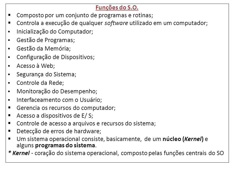 Funções do S.O. Composto por um conjunto de programas e rotinas; Controla a execução de qualquer software utilizado em um computador;
