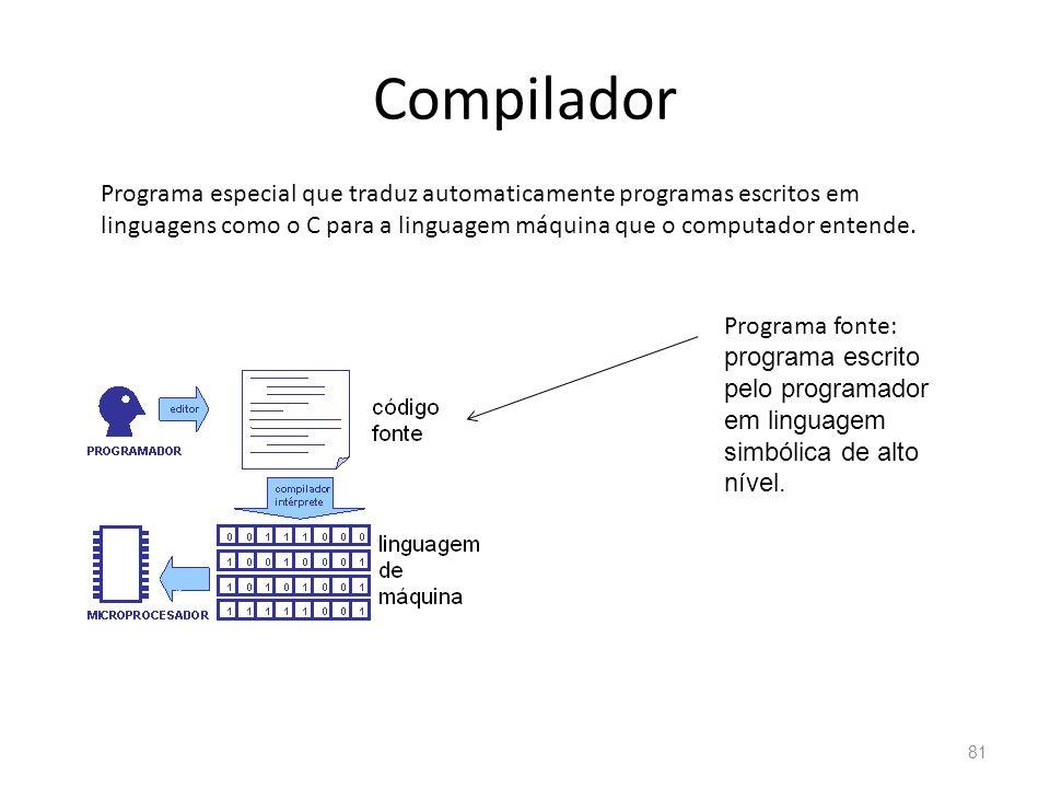 Compilador Programa especial que traduz automaticamente programas escritos em linguagens como o C para a linguagem máquina que o computador entende.