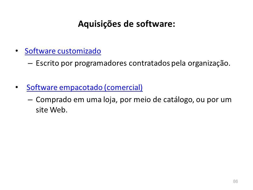 Aquisições de software: