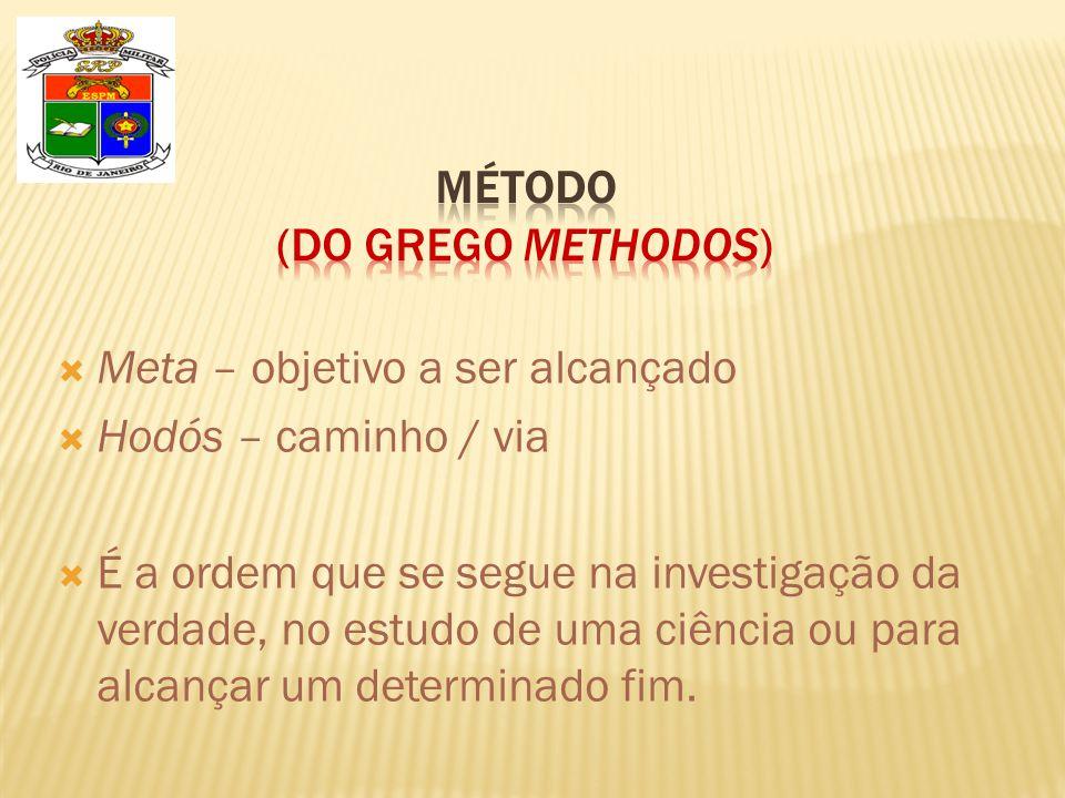 MÉTODO (do grego methodos)