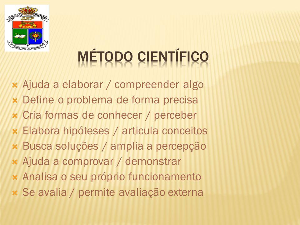 Método científico Ajuda a elaborar / compreender algo