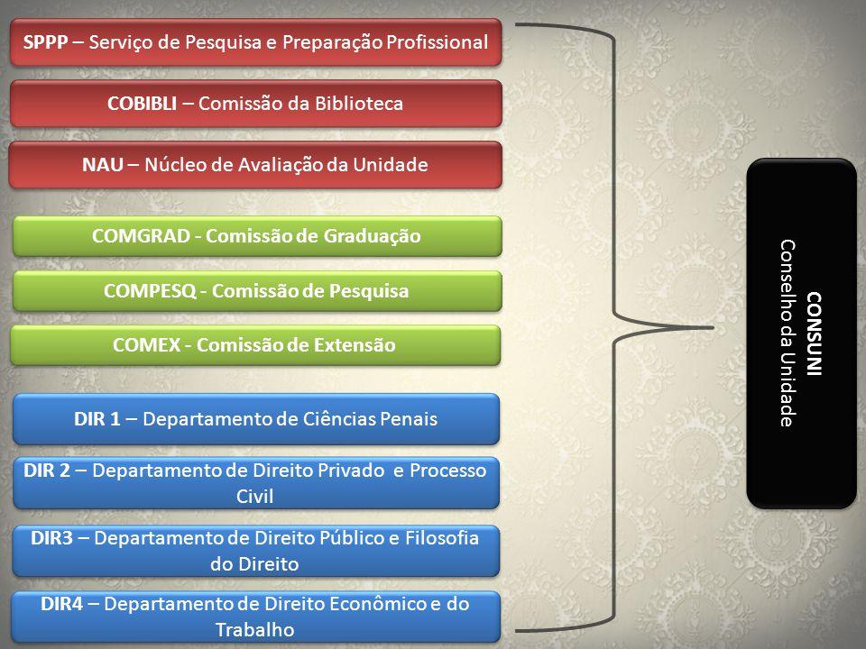 SPPP – Serviço de Pesquisa e Preparação Profissional
