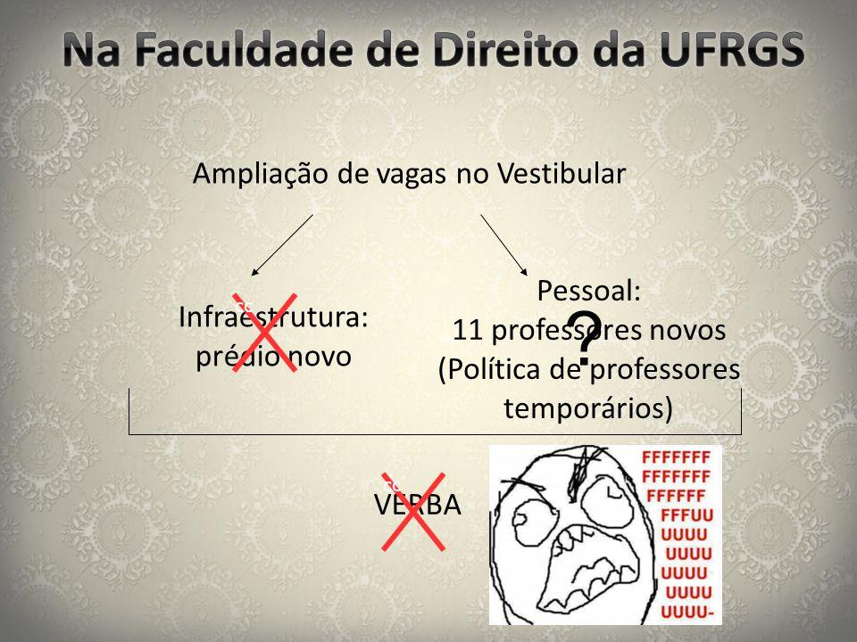 Na Faculdade de Direito da UFRGS Ampliação de vagas no Vestibular