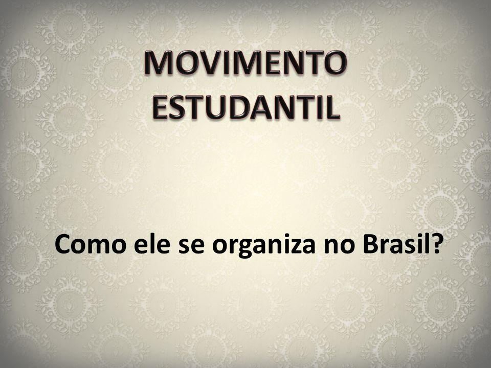 Como ele se organiza no Brasil