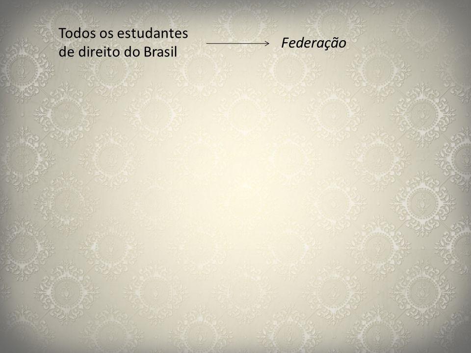 Todos os estudantes de direito do Brasil