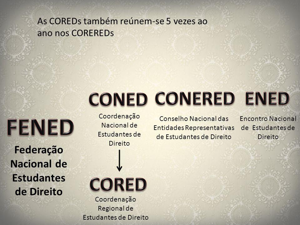 FENED CONED CONERED ENED CORED Federação Nacional de
