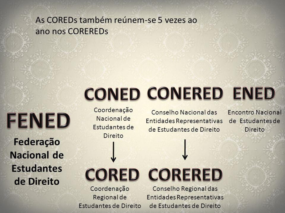 FENED CONED CONERED ENED CORED CORERED Federação Nacional de
