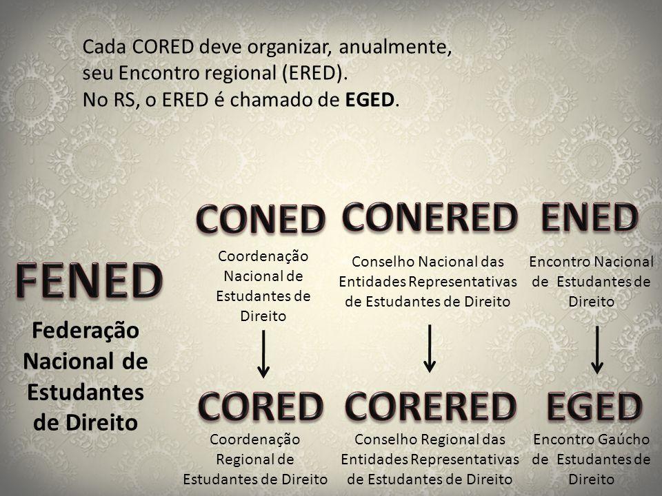 FENED CONED CONERED ENED CORED CORERED EGED Federação Nacional de