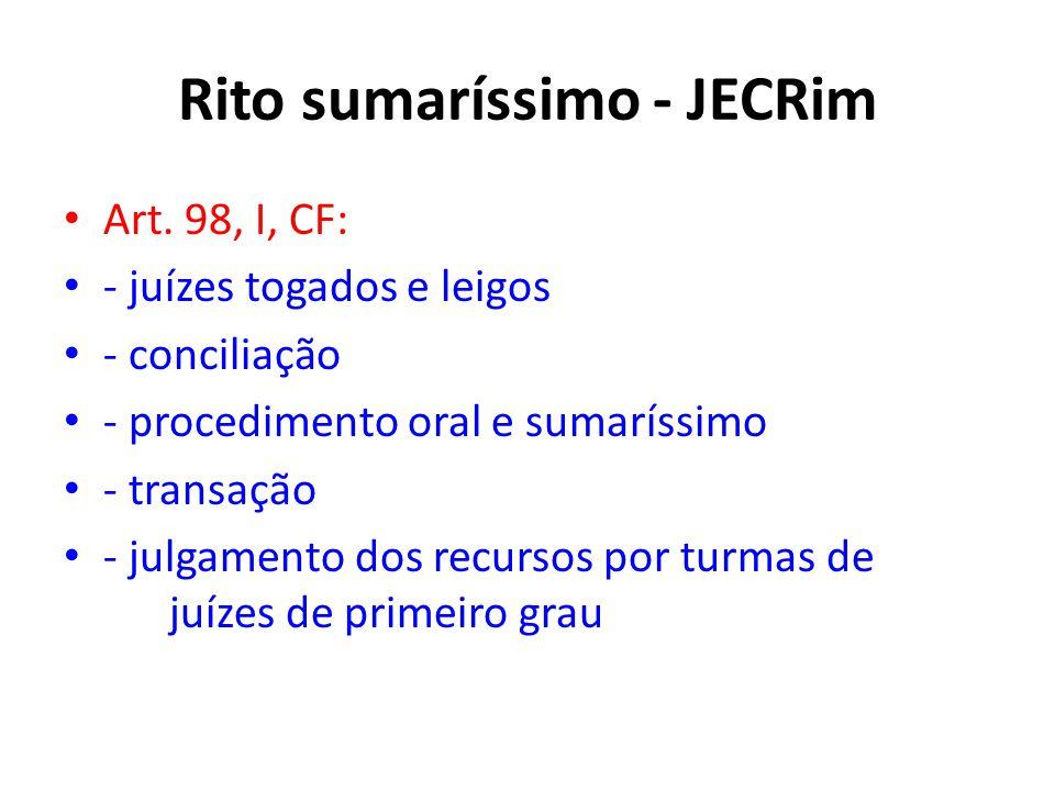 Rito sumaríssimo - JECRim