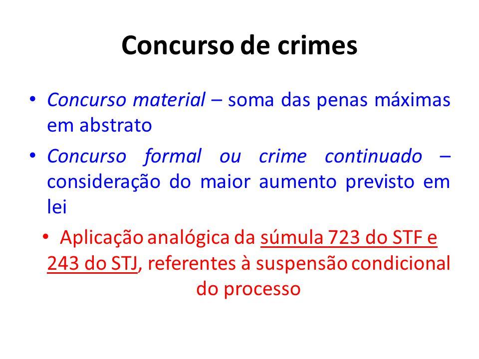 Concurso de crimes Concurso material – soma das penas máximas em abstrato.