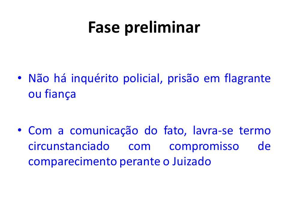 Fase preliminar Não há inquérito policial, prisão em flagrante ou fiança.