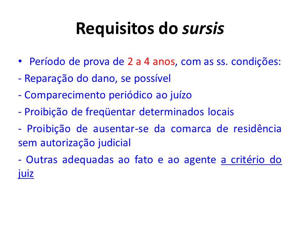 Requisitos do sursis Período de prova de 2 a 4 anos, com as ss. condições: - Reparação do dano, se possível.