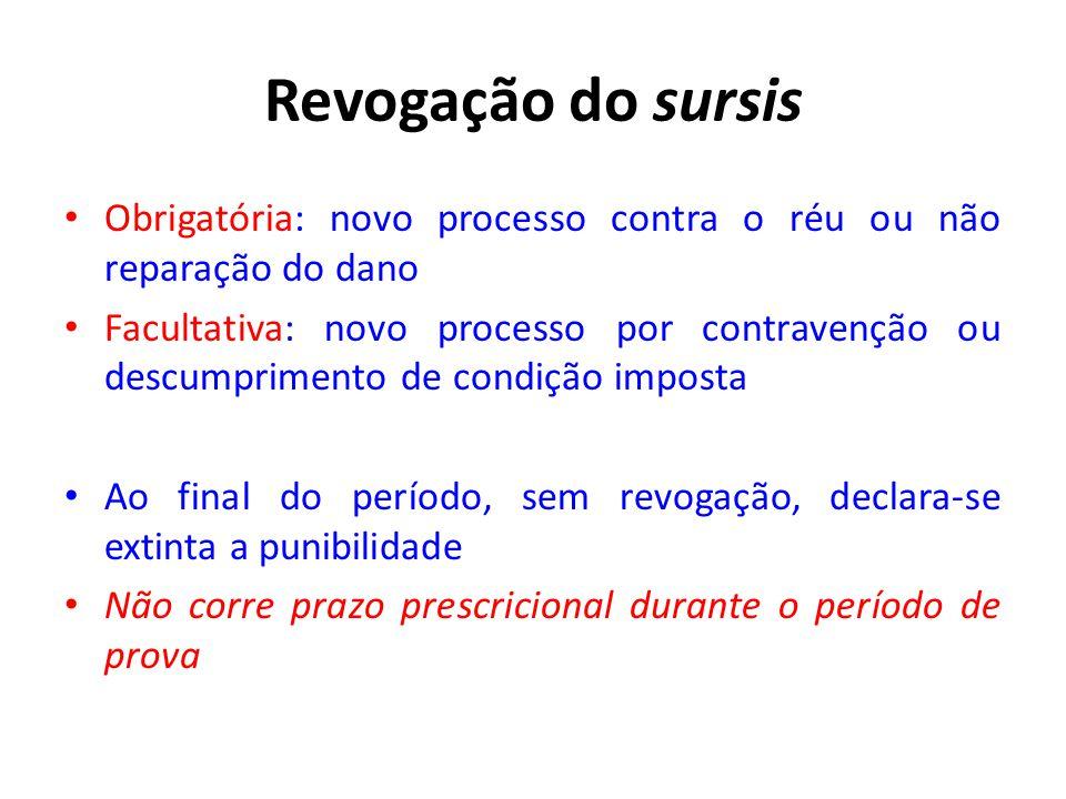 Revogação do sursis Obrigatória: novo processo contra o réu ou não reparação do dano.