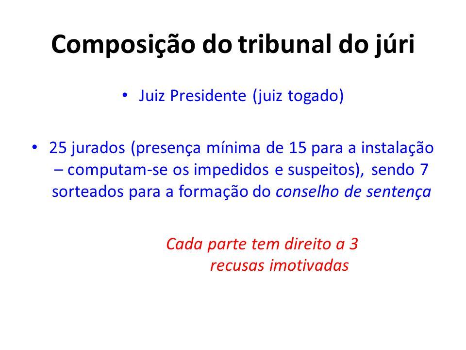 Composição do tribunal do júri