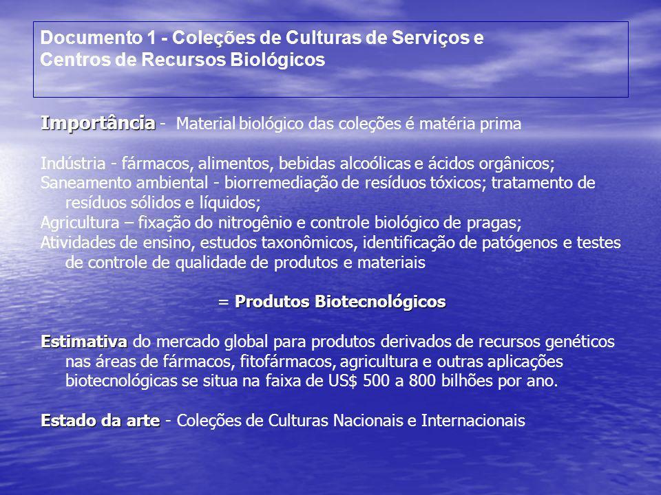= Produtos Biotecnológicos