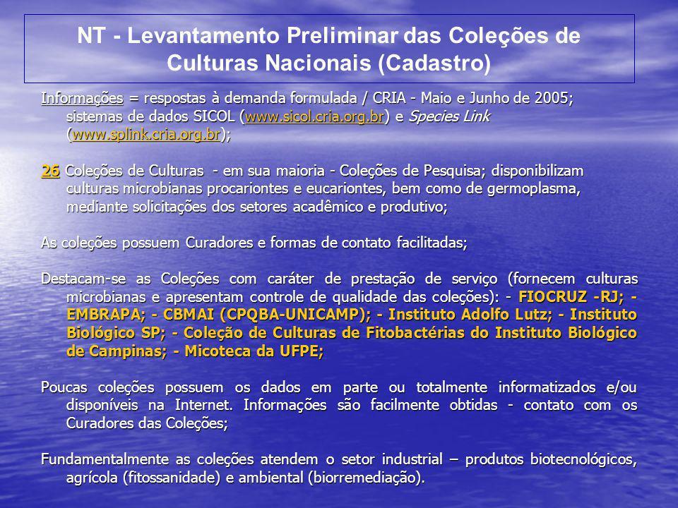 NT - Levantamento Preliminar das Coleções de Culturas Nacionais (Cadastro)