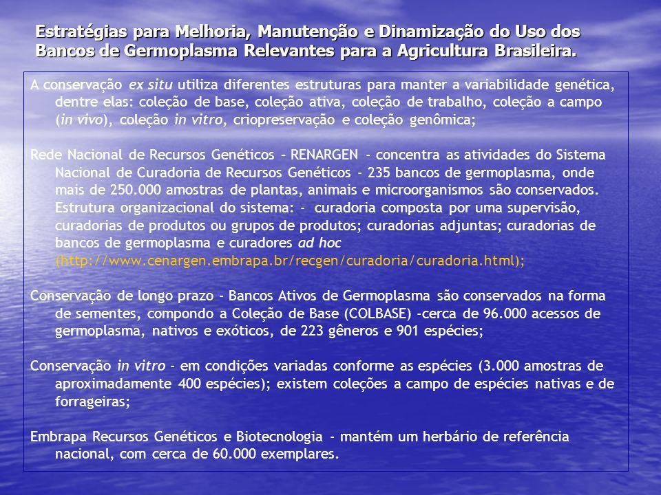 Estratégias para Melhoria, Manutenção e Dinamização do Uso dos Bancos de Germoplasma Relevantes para a Agricultura Brasileira.