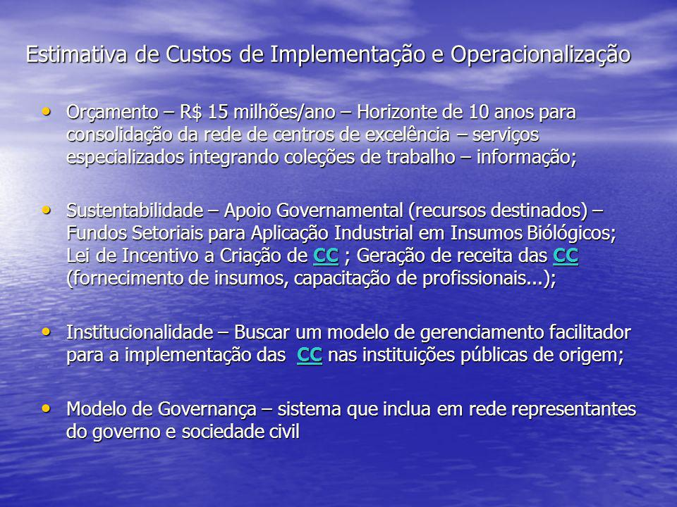 Estimativa de Custos de Implementação e Operacionalização