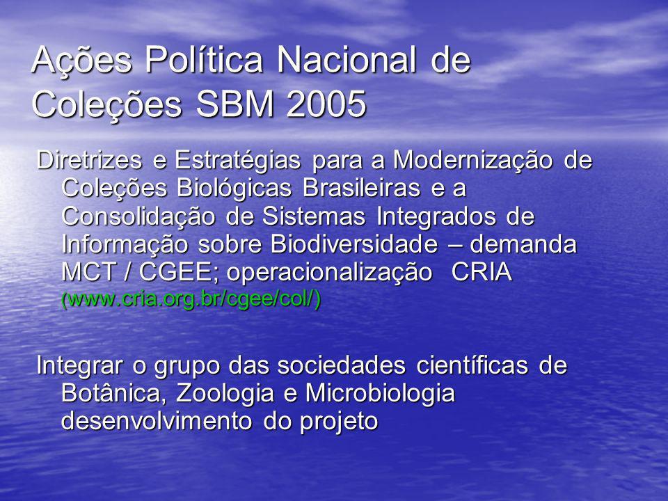 Ações Política Nacional de Coleções SBM 2005