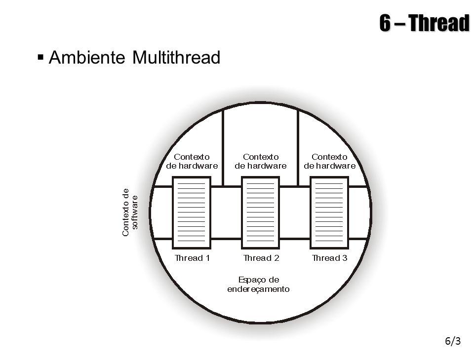 6 – Thread Ambiente Multithread