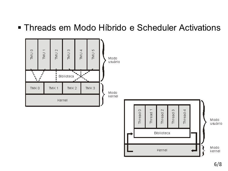 Threads em Modo Híbrido e Scheduler Activations