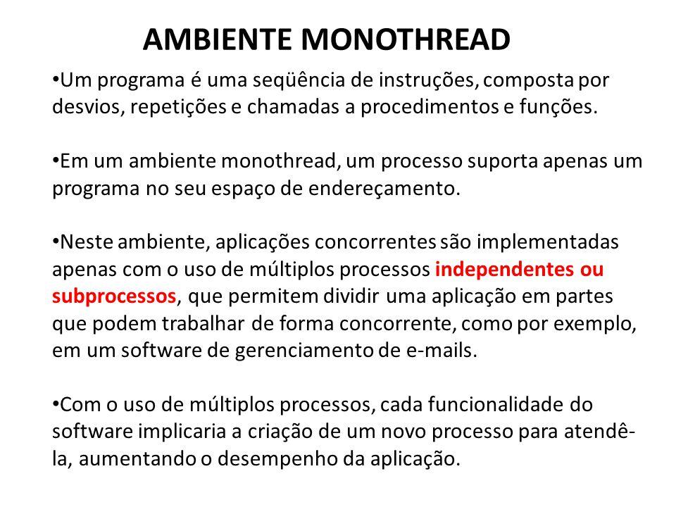 AMBIENTE MONOTHREAD Um programa é uma seqüência de instruções, composta por desvios, repetições e chamadas a procedimentos e funções.