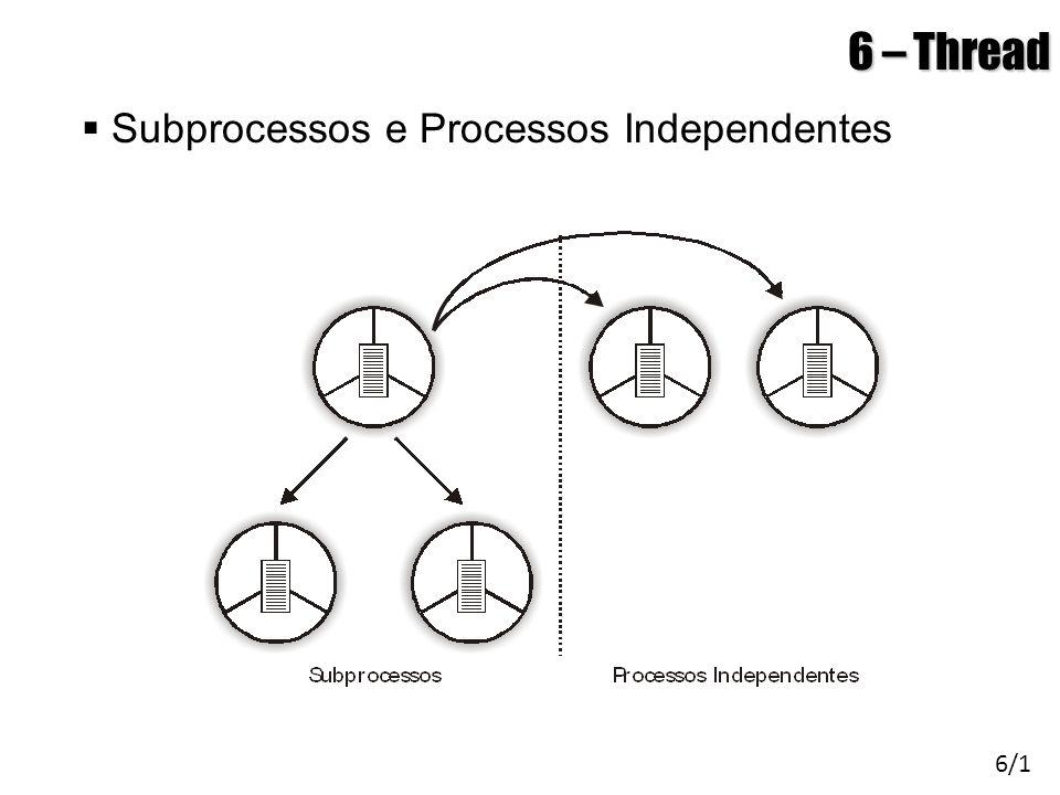 6 – Thread Subprocessos e Processos Independentes