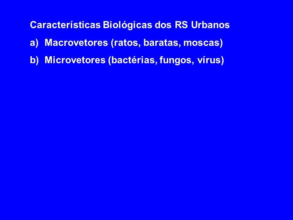 Características Biológicas dos RS Urbanos