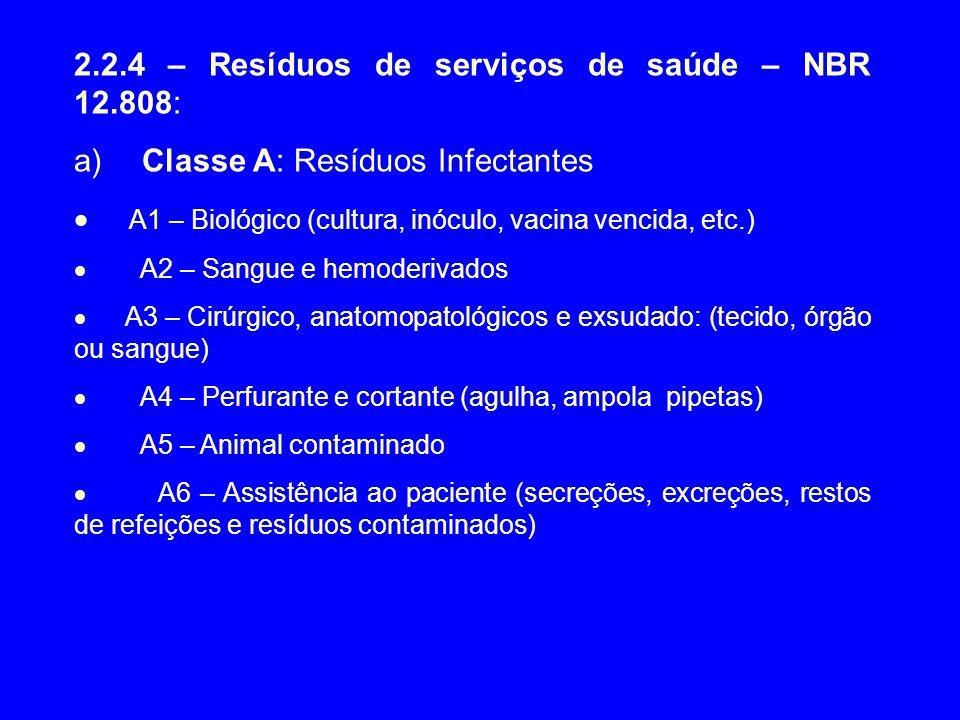 2.2.4 – Resíduos de serviços de saúde – NBR 12.808: