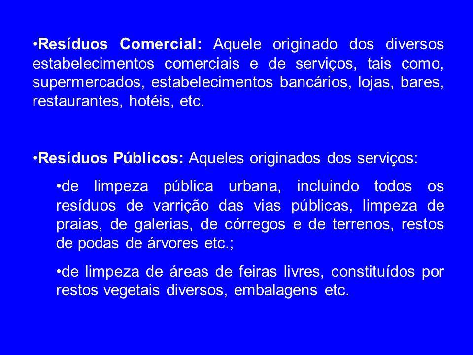 •Resíduos Comercial: Aquele originado dos diversos estabelecimentos comerciais e de serviços, tais como, supermercados, estabelecimentos bancários, lojas, bares, restaurantes, hotéis, etc.