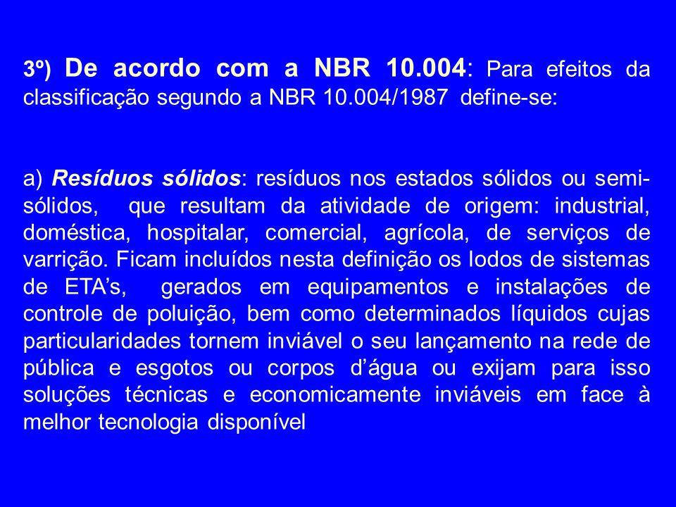 3º) De acordo com a NBR 10.004: Para efeitos da classificação segundo a NBR 10.004/1987 define-se: