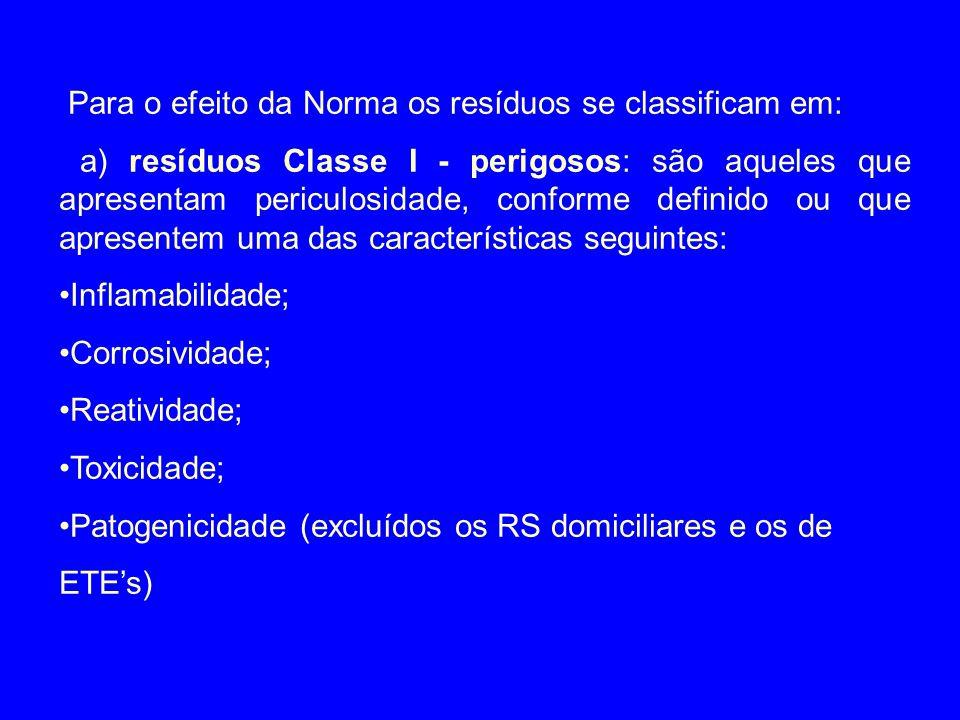 Para o efeito da Norma os resíduos se classificam em: