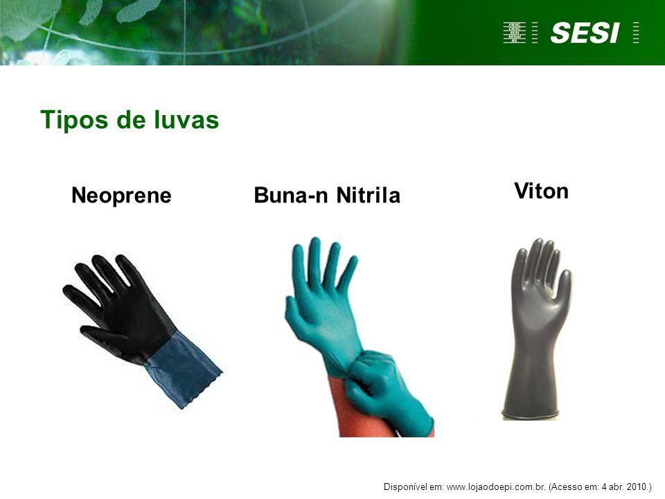 Tipos de luvas Neoprene Buna-n Nitrila Viton